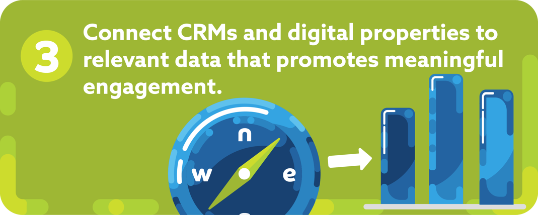 "Compass directing graphs + ""Connect CRMs and digital properties to relevant data that promotes meaningful engagement."""